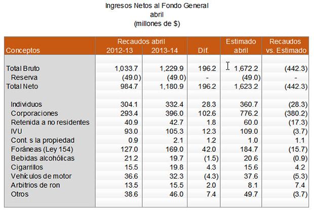 20140509-hacienda-abril