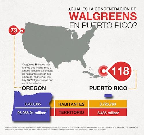 WalgreensPROregon