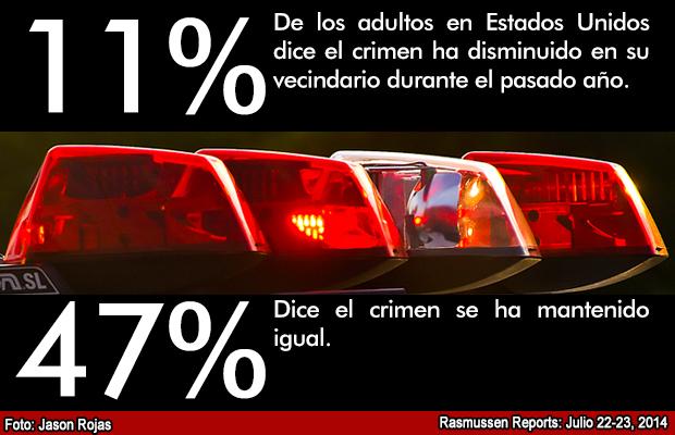 20140726-crimen-rasmussen03